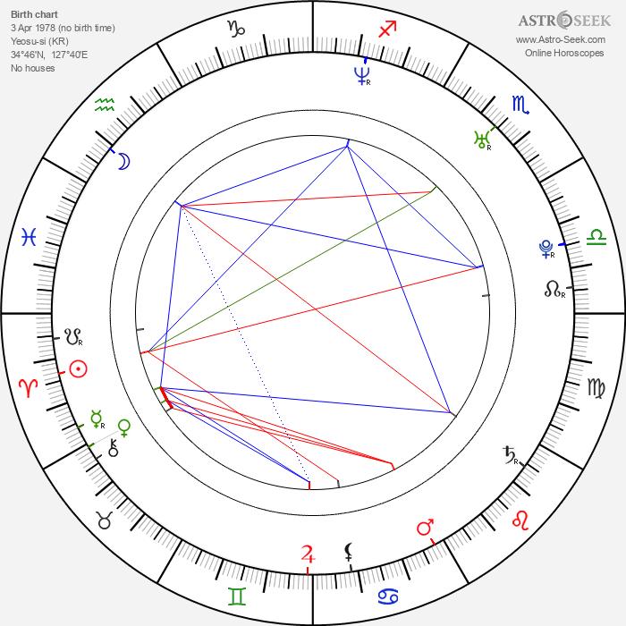 Shi-hoo Park - Astrology Natal Birth Chart