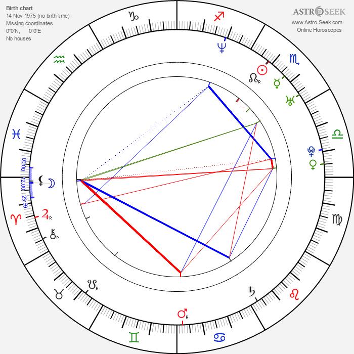 Shigeyuki Miya - Astrology Natal Birth Chart