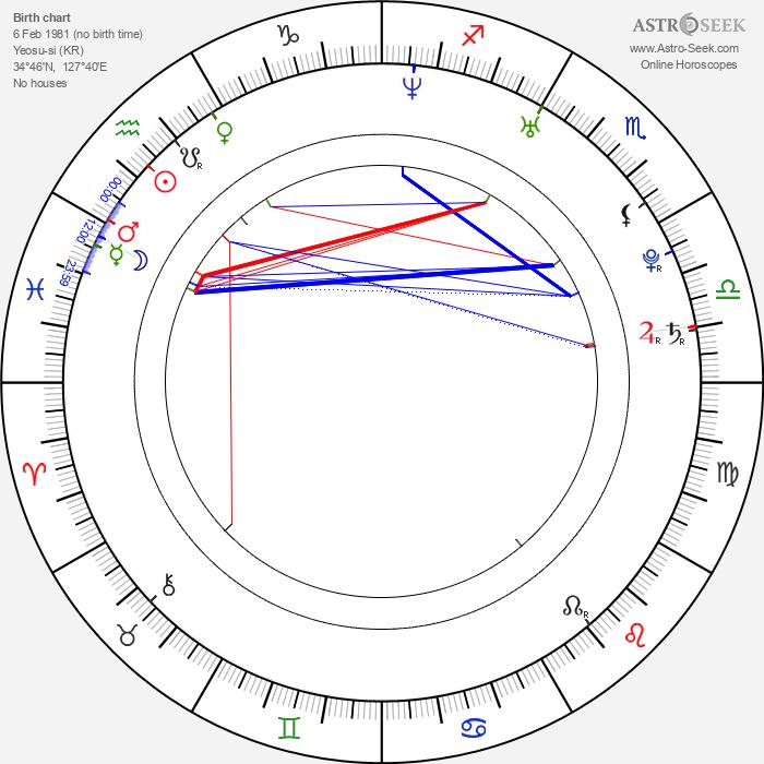 Shim Eun-Jin - Astrology Natal Birth Chart