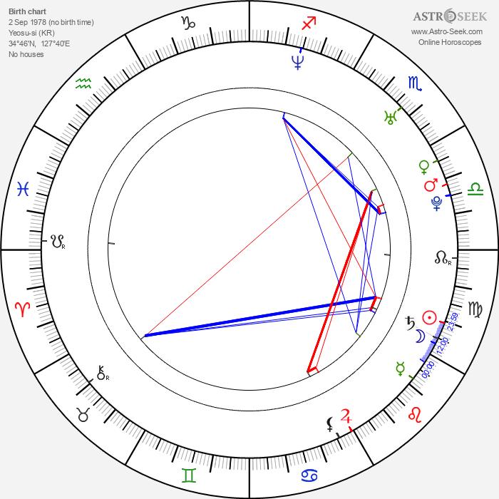 Shin-chul Kang - Astrology Natal Birth Chart