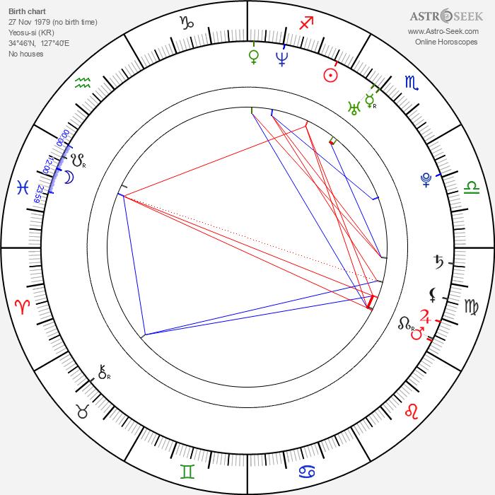 Shin Hye-sung - Astrology Natal Birth Chart