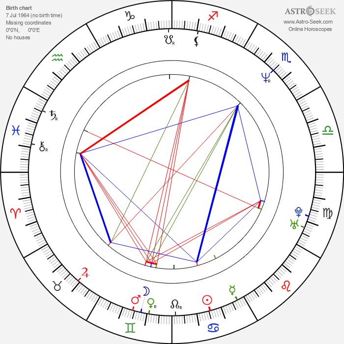 Shin'ichi Tsutsumi - Astrology Natal Birth Chart