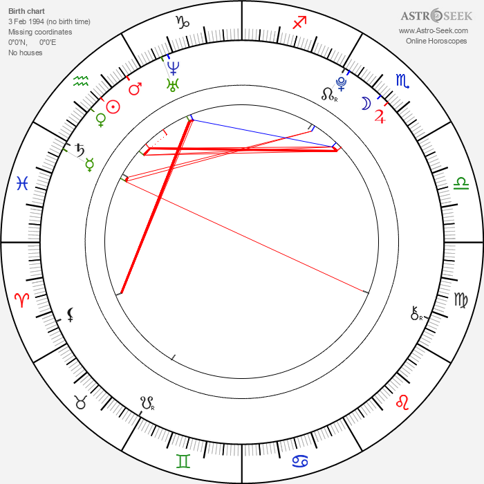 Shin Ji Ho - Astrology Natal Birth Chart