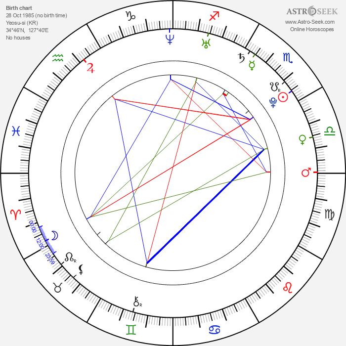 Shin Ji-Soo - Astrology Natal Birth Chart
