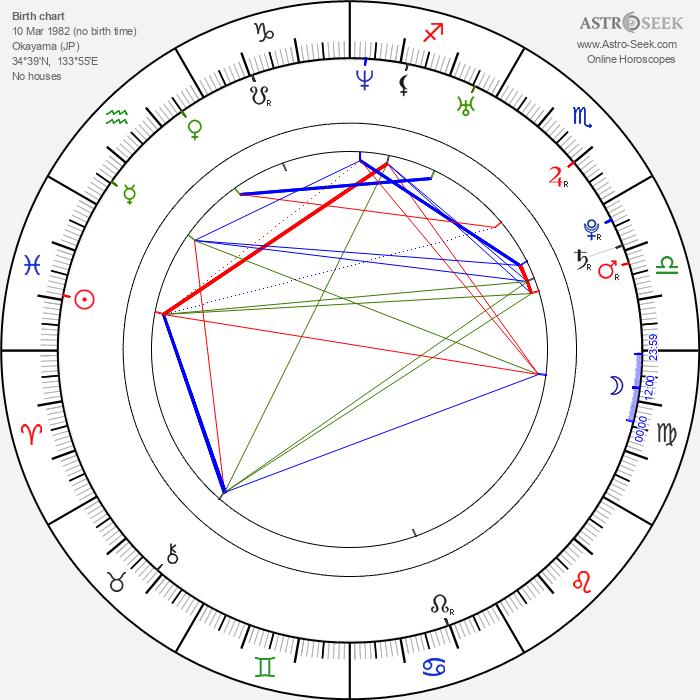 Shin Koyamada - Astrology Natal Birth Chart
