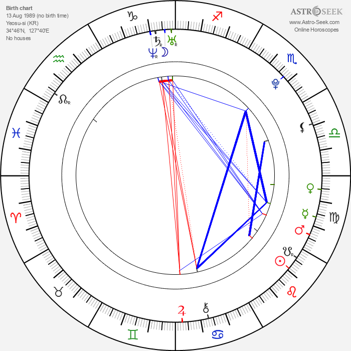 Shinhyu Kang - Astrology Natal Birth Chart