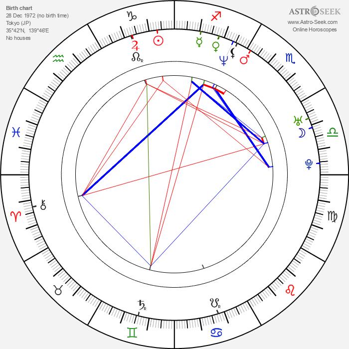 Shinobu Terajima - Astrology Natal Birth Chart