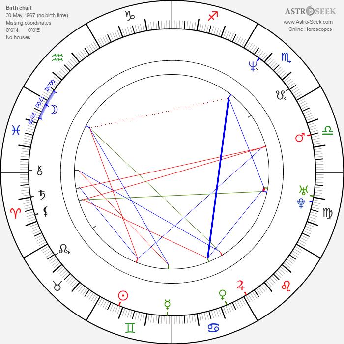 Shinobu Yaguchi - Astrology Natal Birth Chart