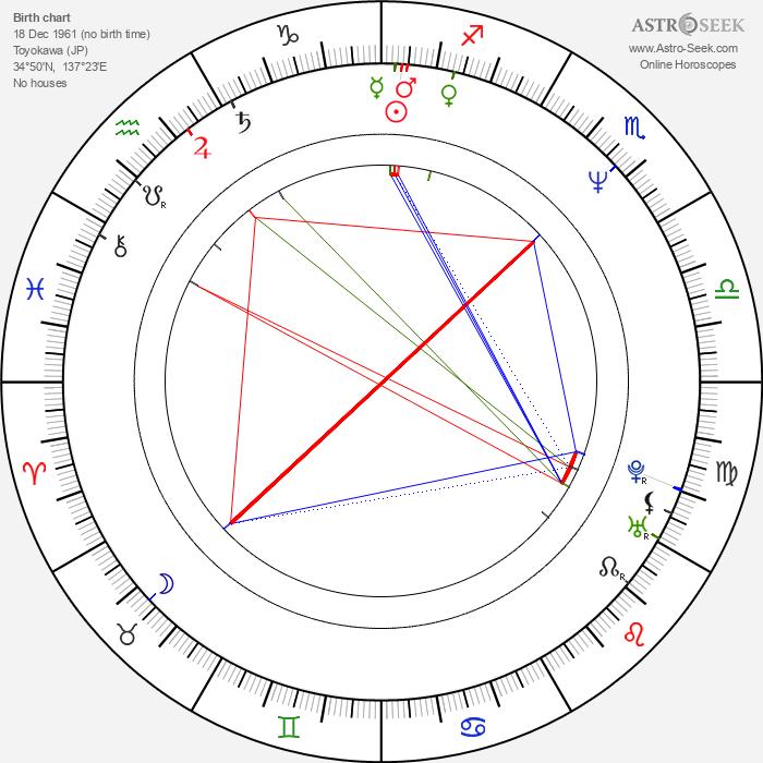 Shion Sono - Astrology Natal Birth Chart