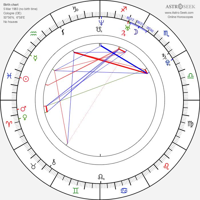 Shira Fleisher - Astrology Natal Birth Chart