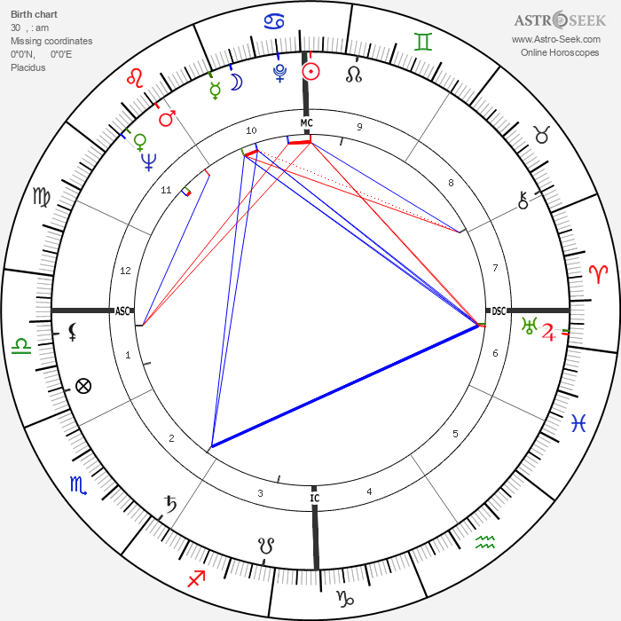 Shirley Fry - Astrology Natal Birth Chart