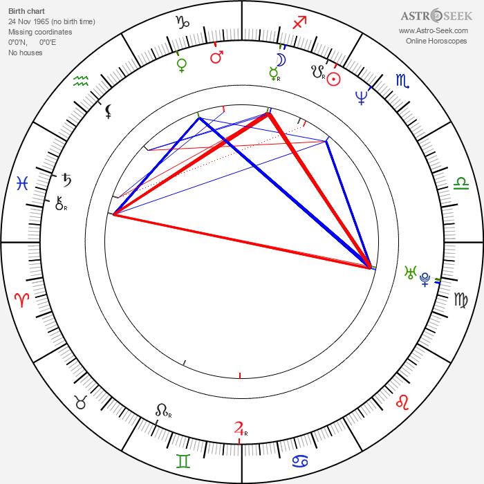 Shirley Henderson - Astrology Natal Birth Chart