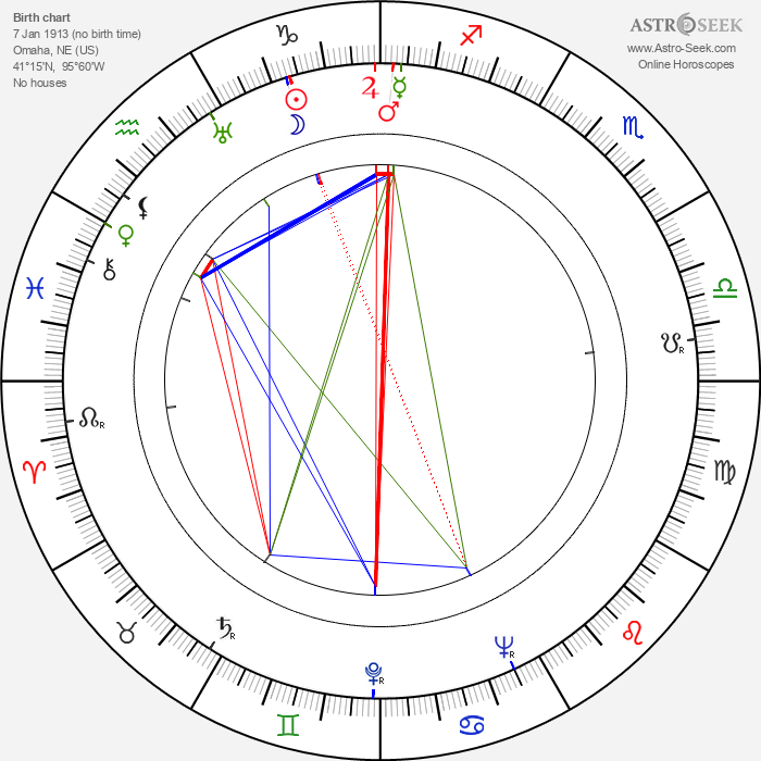 Shirley Ross - Astrology Natal Birth Chart