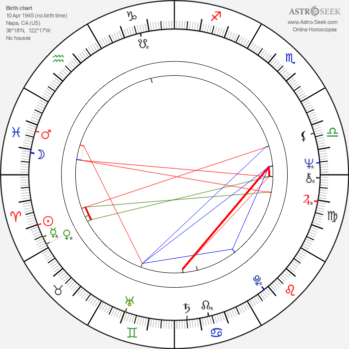 Shirley Walker - Astrology Natal Birth Chart