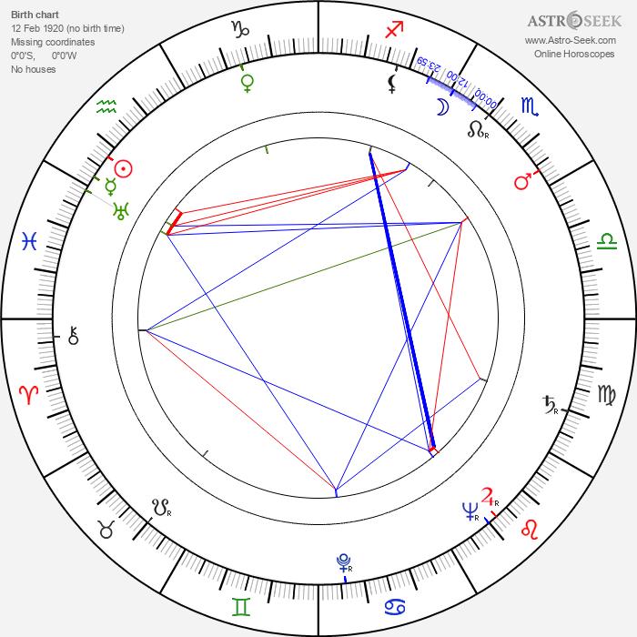 Shirley Yamaguchi - Astrology Natal Birth Chart