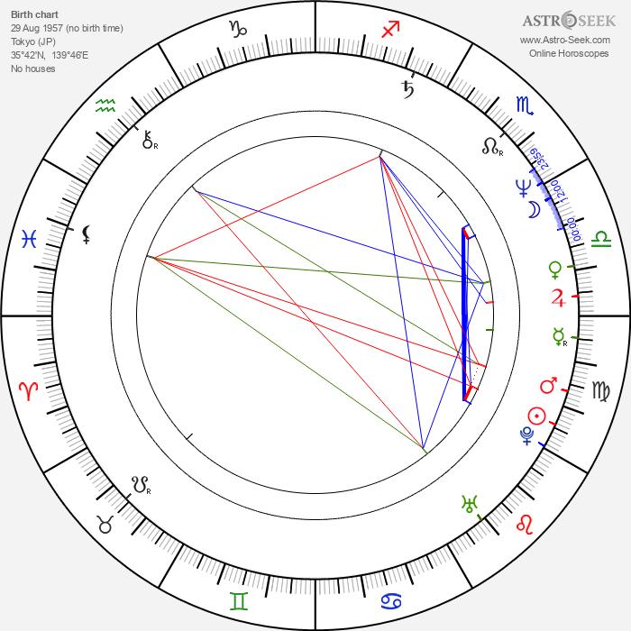 Shirô Sagisu - Astrology Natal Birth Chart