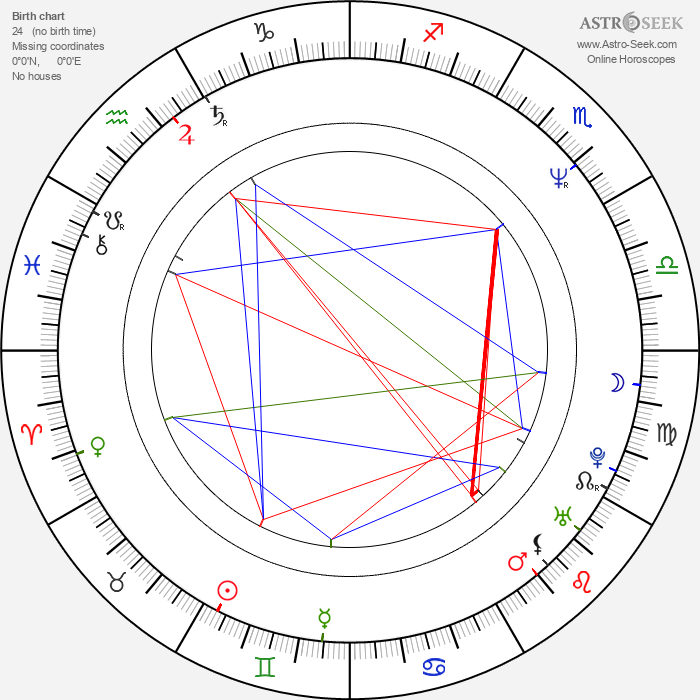 Shô Aikawa - Astrology Natal Birth Chart
