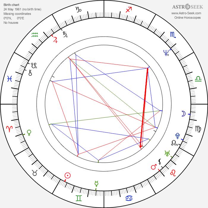 Shô Aikawa - Astrology Natal Birth Chart