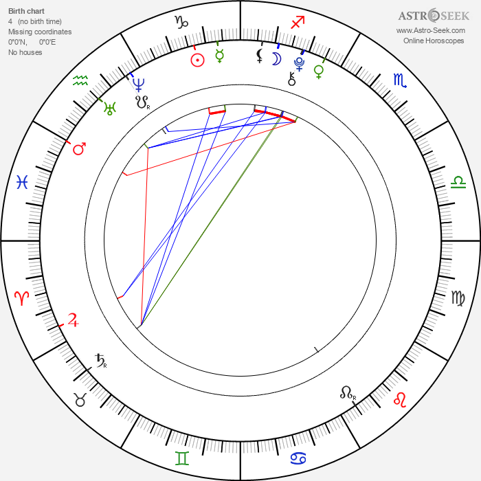 Sho Dixon - Astrology Natal Birth Chart