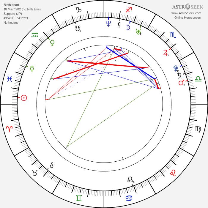 Sho Kataoka - Astrology Natal Birth Chart
