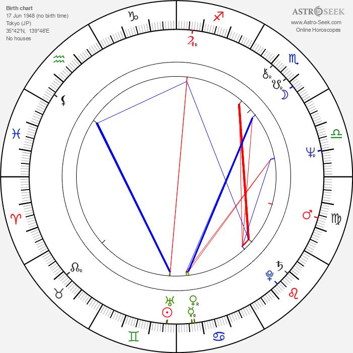 Shô Kosugi - Astrology Natal Birth Chart