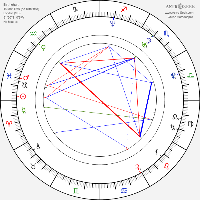 Shola Ama - Astrology Natal Birth Chart