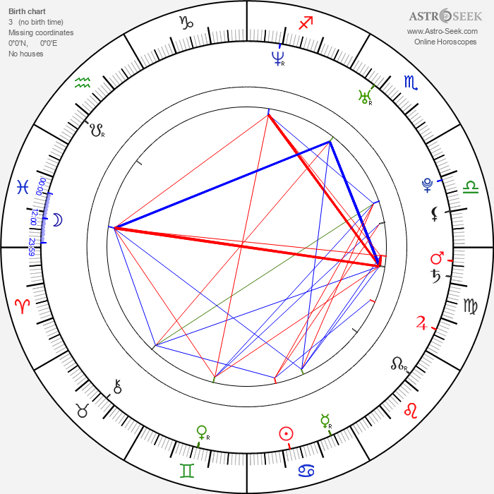 Shoshannah Stern - Astrology Natal Birth Chart