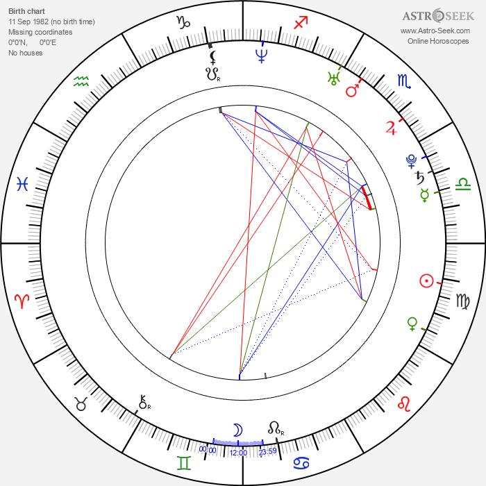 Shriya Saran - Astrology Natal Birth Chart
