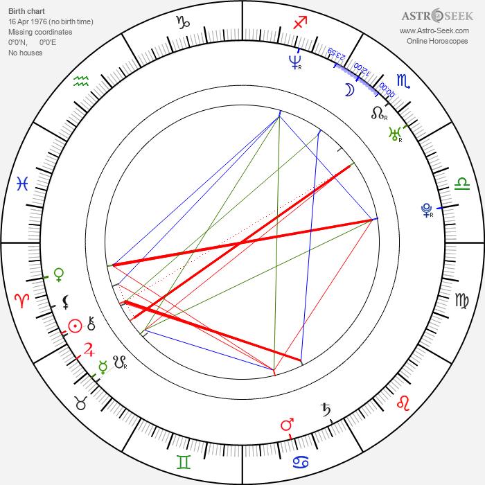 Shu Qi - Astrology Natal Birth Chart