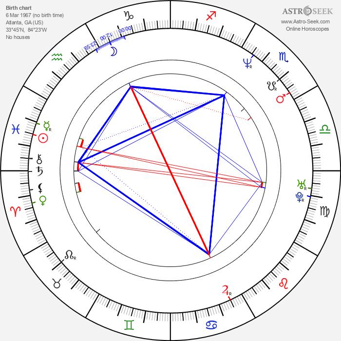Shuler Hensley - Astrology Natal Birth Chart