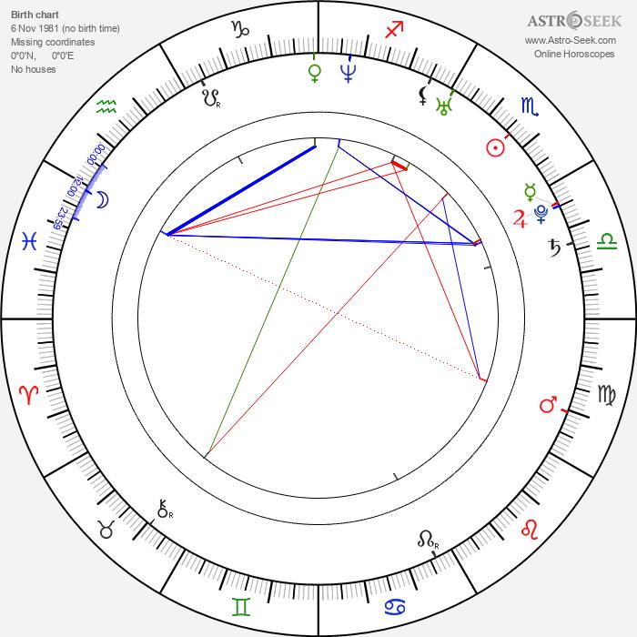 Shunsuke Kubozuka - Astrology Natal Birth Chart