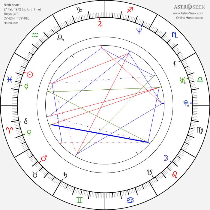 Shunsuke Matsuoka - Astrology Natal Birth Chart