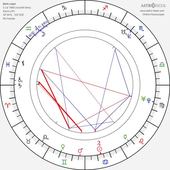 Shusaku Matsuoka - Astrology Natal Birth Chart