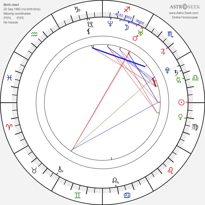 Shyla Stylez - Astrology Natal Birth Chart