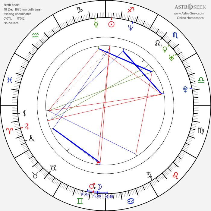 Sia Furler - Astrology Natal Birth Chart