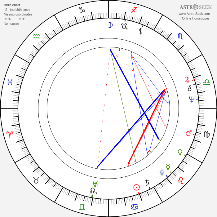 Sian Barbara Allen - Astrology Natal Birth Chart