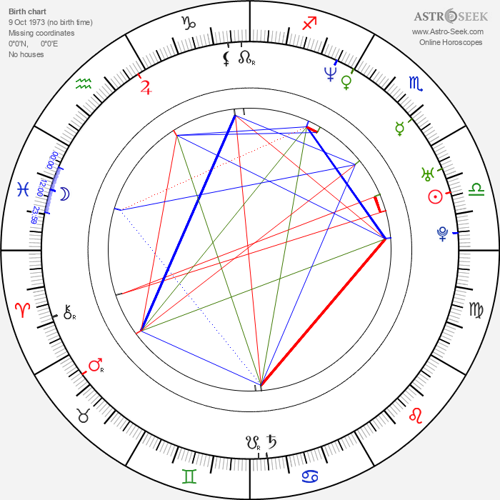 Sian Evans - Astrology Natal Birth Chart