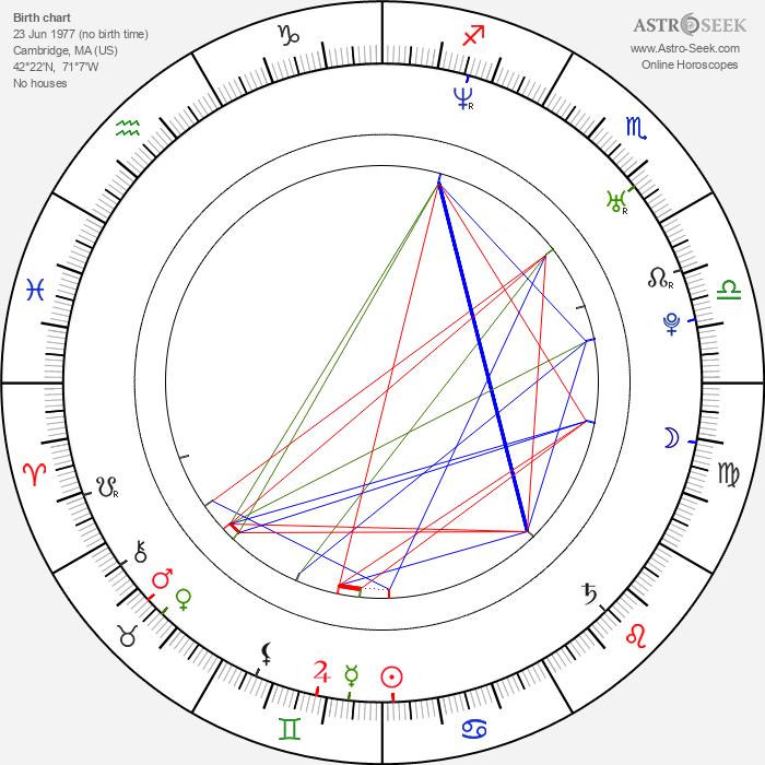 Sian Heder - Astrology Natal Birth Chart