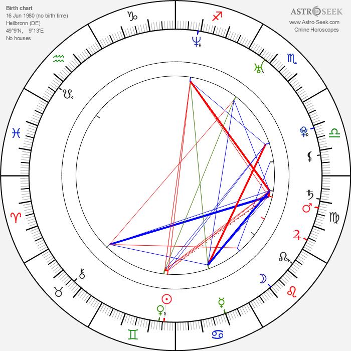 Sibel Kekilli - Astrology Natal Birth Chart