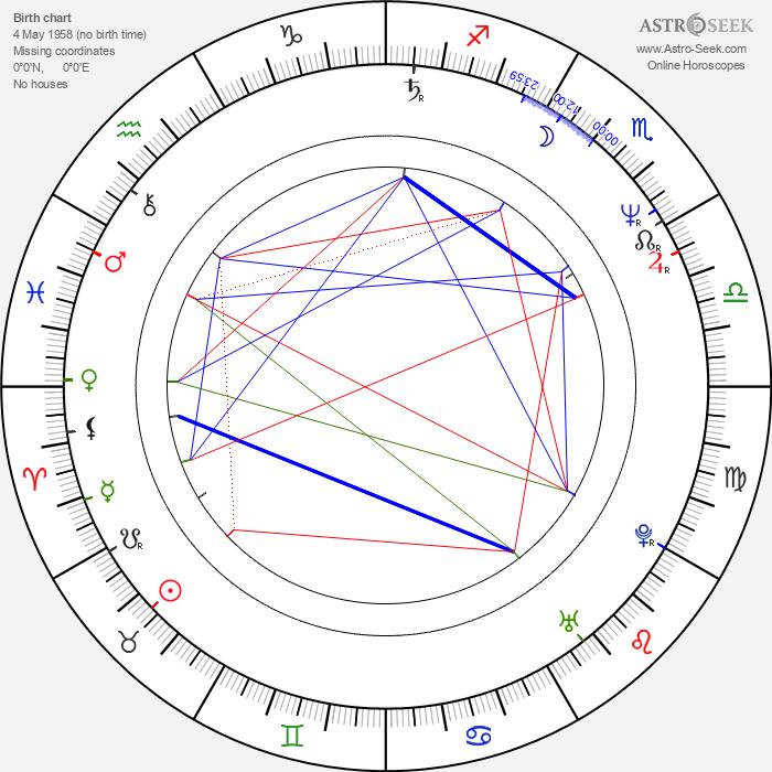 Sibelle Hu - Astrology Natal Birth Chart