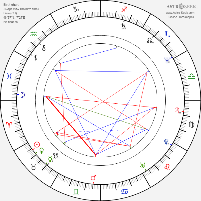 Sibylle Canonica - Astrology Natal Birth Chart