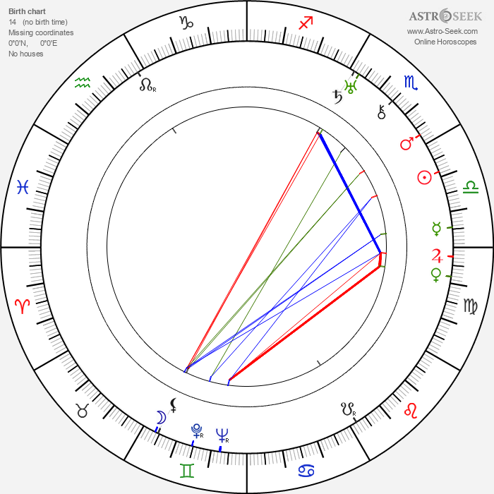 Sid Marcus - Astrology Natal Birth Chart