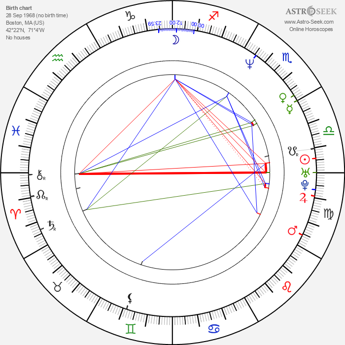 Sidné Anderson - Astrology Natal Birth Chart