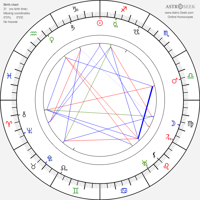 Sidney Ainsworth - Astrology Natal Birth Chart