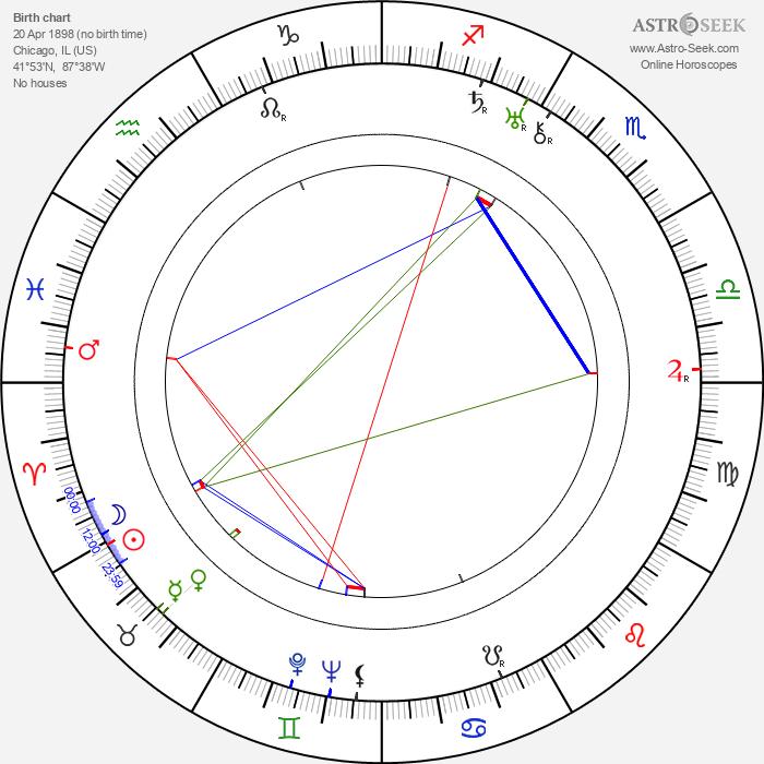 Sidney Lanfield - Astrology Natal Birth Chart