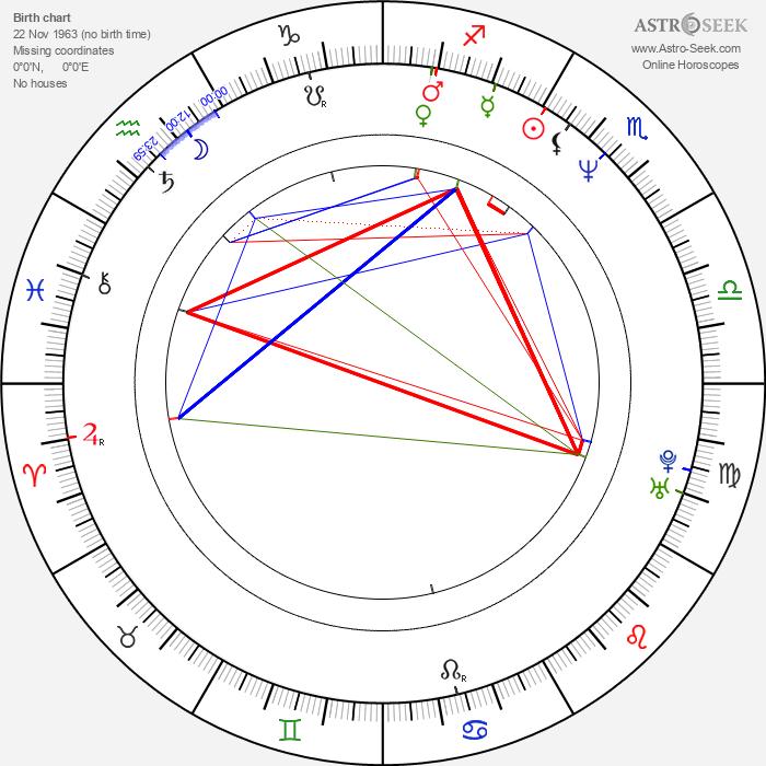 Sidney S. Liufau - Astrology Natal Birth Chart