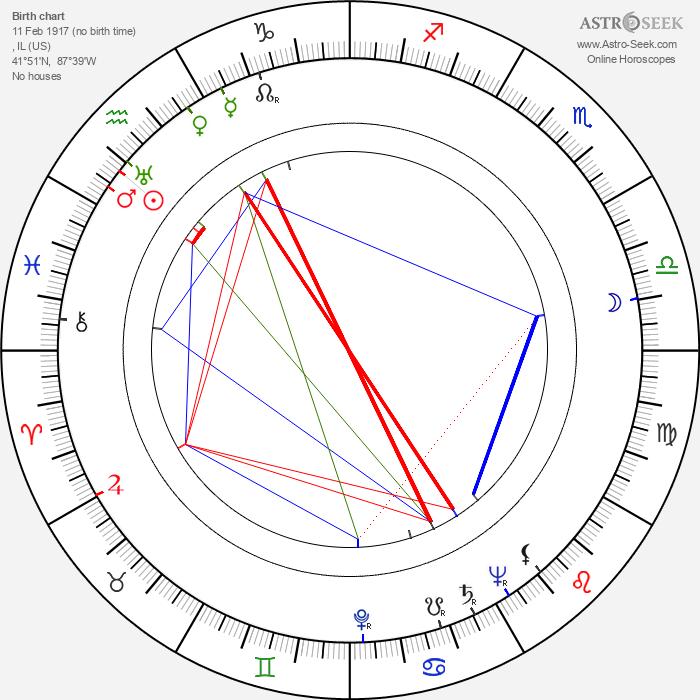 Sidney Sheldon - Astrology Natal Birth Chart