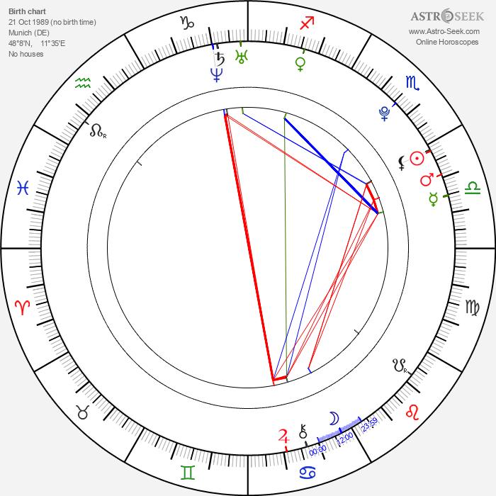 Sidonie von Krosigk - Astrology Natal Birth Chart