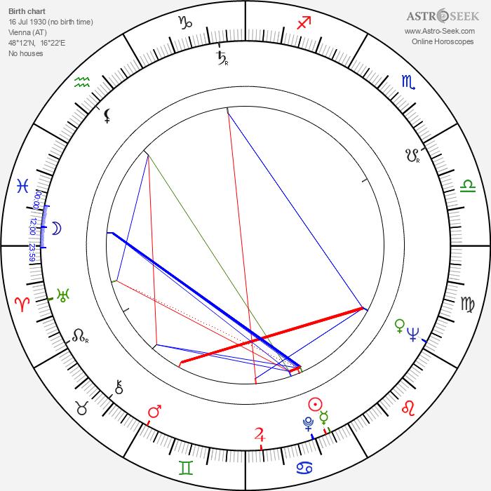 Siegfried Breuer Jr. - Astrology Natal Birth Chart