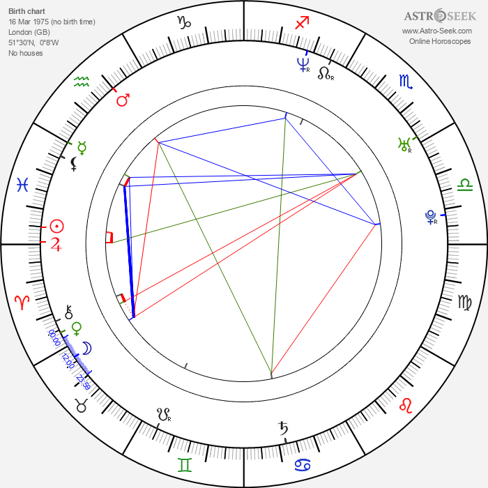 Sienna Guillory - Astrology Natal Birth Chart